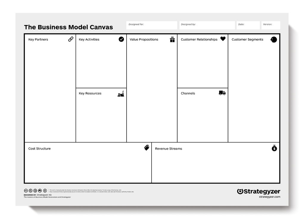 apa itu business model canvas