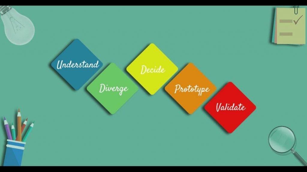 apa itu design sprint