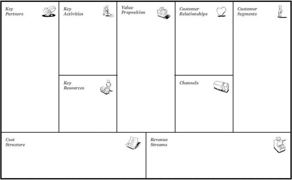 perbedaan lean canvas dan business model canvas