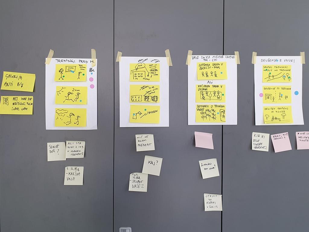 cara melakukan design sprint